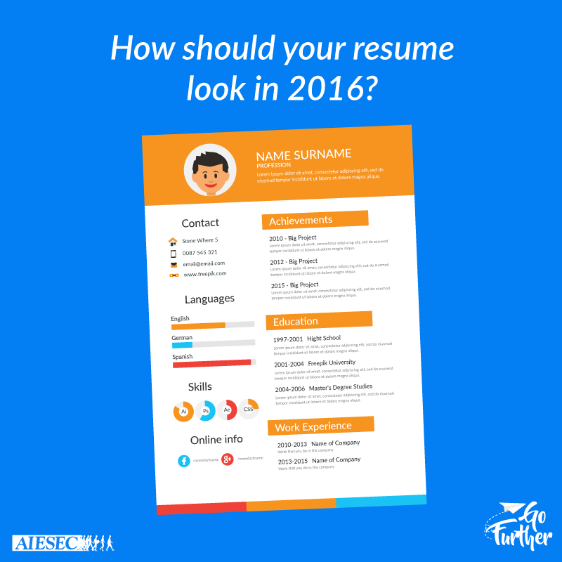 Choose the Best Resume Font Type and Size - The Balance